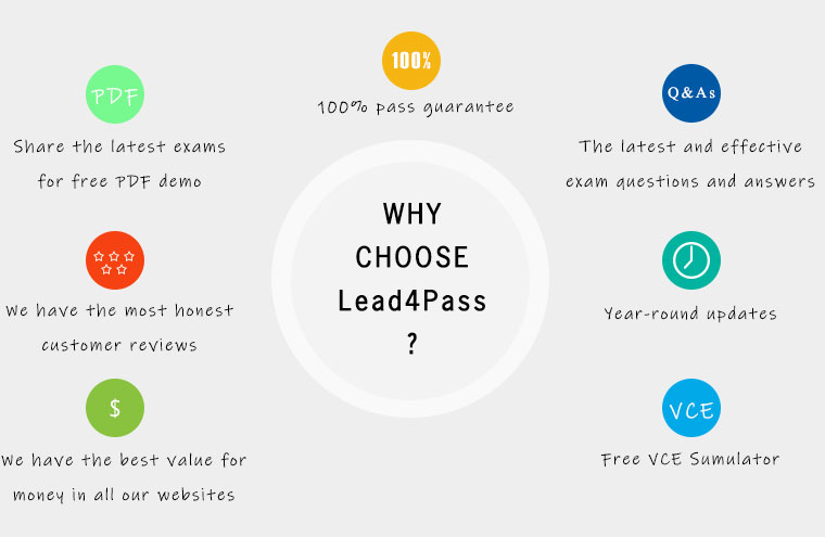 why lead4pass 2V0-622D exam dumps