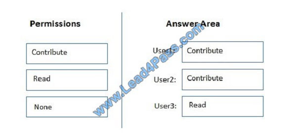 lead4pass ms-301 exam question q12-2