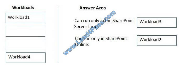 lead4pass ms-301 exam question q6-1