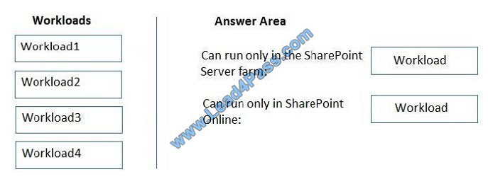 lead4pass ms-301 exam question q6