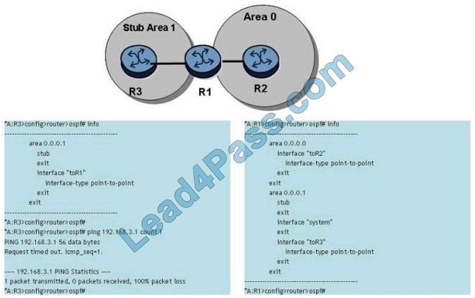 lead4pass 4A0-C01 exam question q3