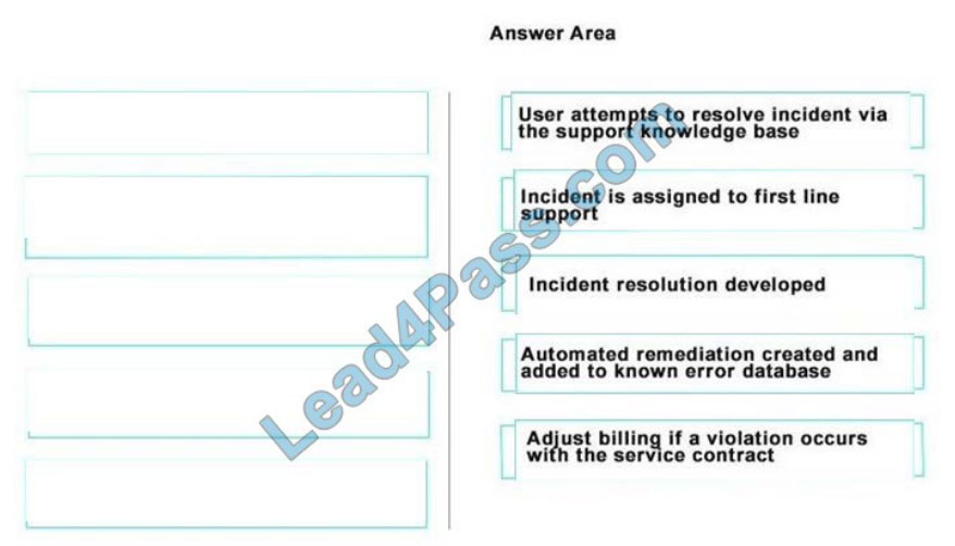 lead4pass e20-920 exam questions q6-1