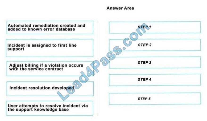 lead4pass e20-920 exam questions q6